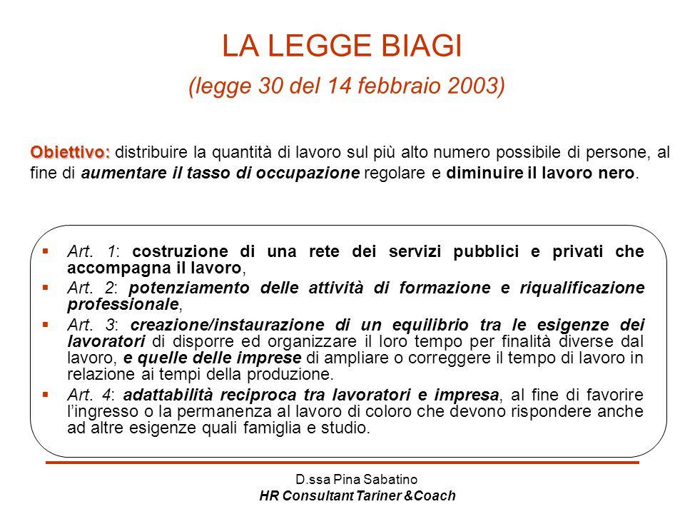 LA LEGGE BIAGI (legge 30 del 14 febbraio 2003)