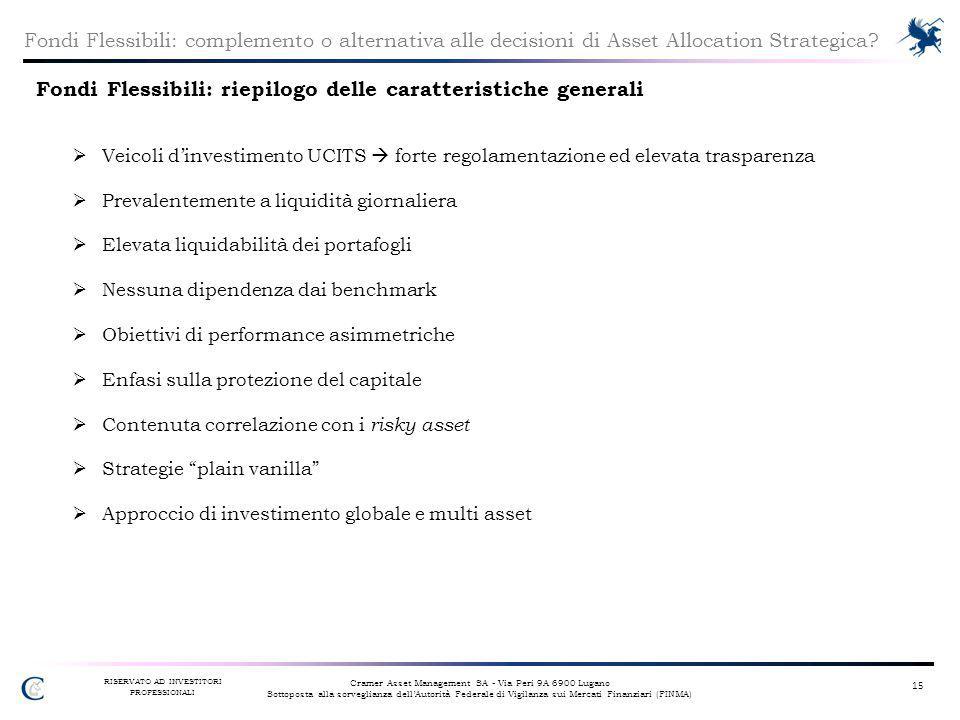 Fondi Flessibili: riepilogo delle caratteristiche generali