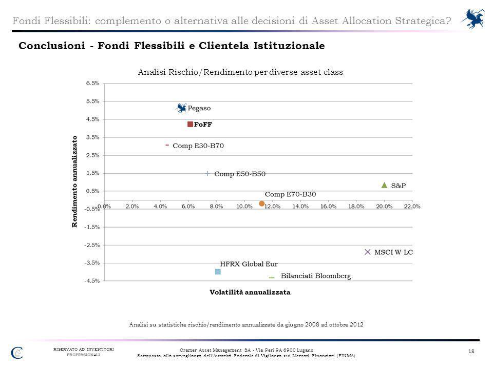 Conclusioni - Fondi Flessibili e Clientela Istituzionale