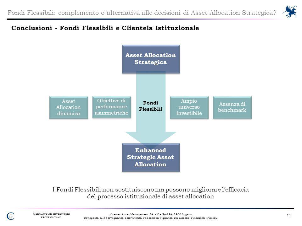 Asset Allocation Strategica Enhanced Strategic Asset Allocation