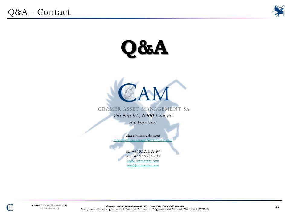 Q&A Q&A - Contact Via Peri 9A, 6900 Lugano Switzerland