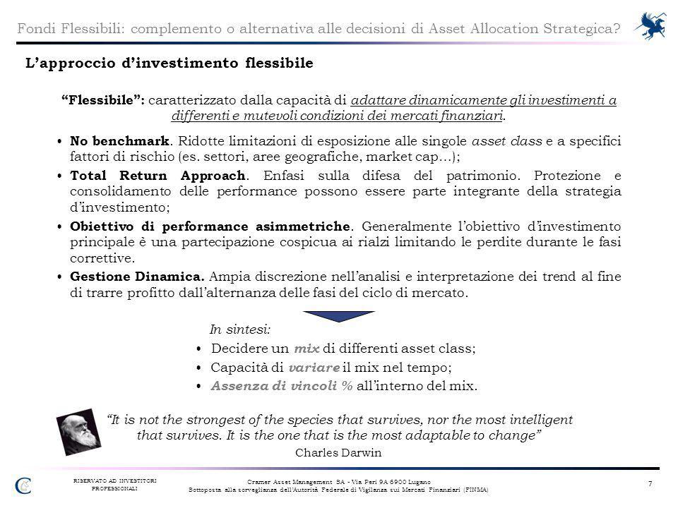 L'approccio d'investimento flessibile