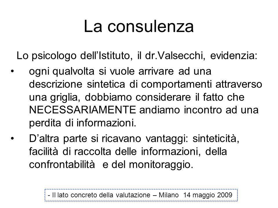La consulenza Lo psicologo dell'Istituto, il dr.Valsecchi, evidenzia: