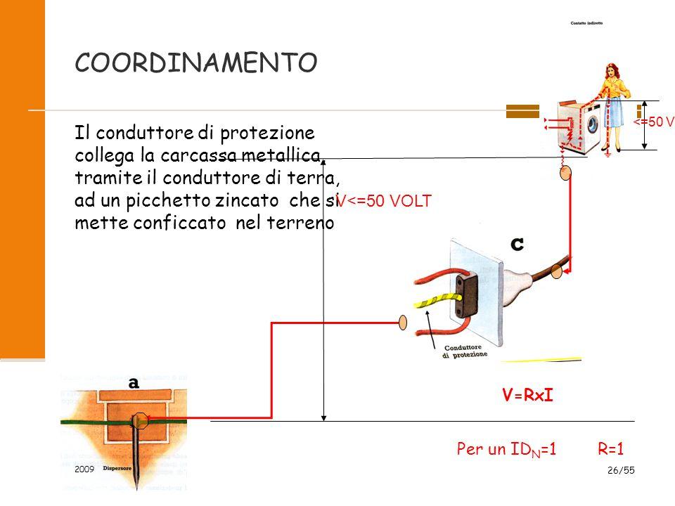 COORDINAMENTO <=50 V.