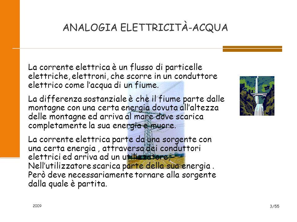 ANALOGIA ELETTRICITÀ-ACQUA