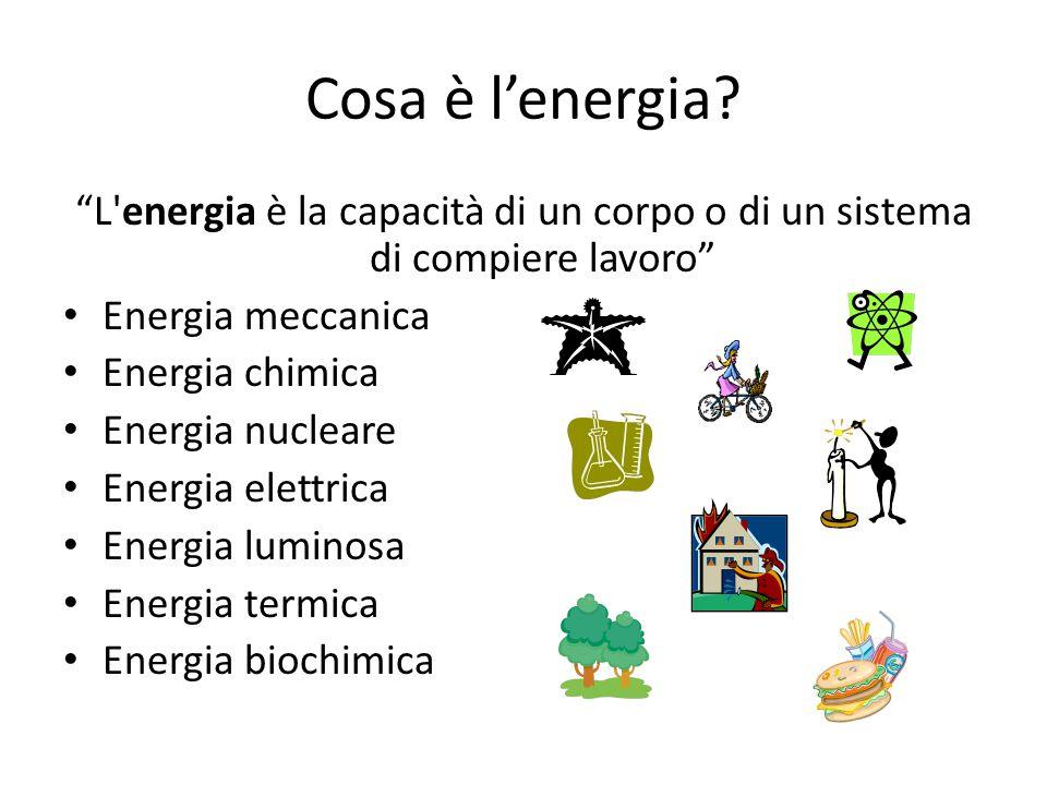 Cosa è l'energia L energia è la capacità di un corpo o di un sistema di compiere lavoro Energia meccanica.