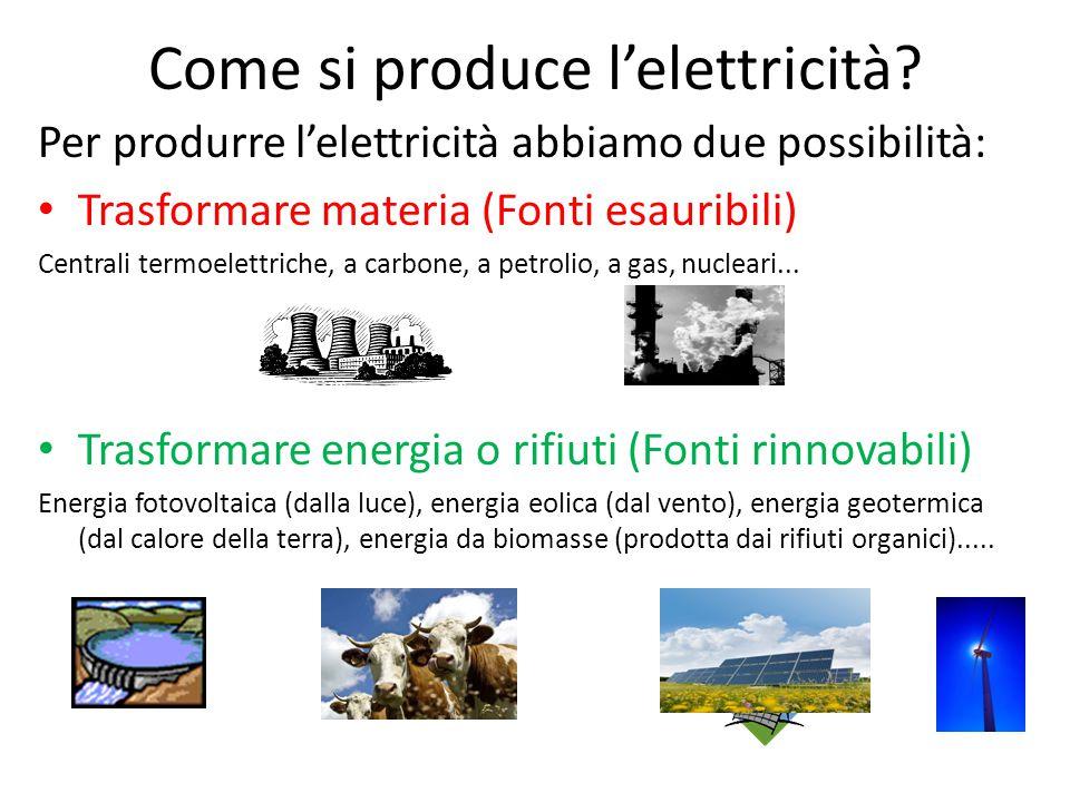 Come si produce l'elettricità