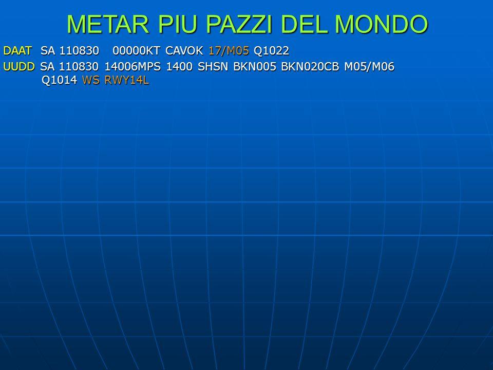 METAR PIU PAZZI DEL MONDO