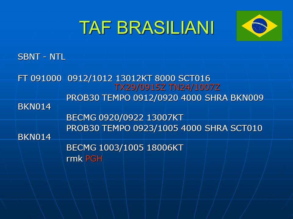 TAF BRASILIANI SBNT - NTL