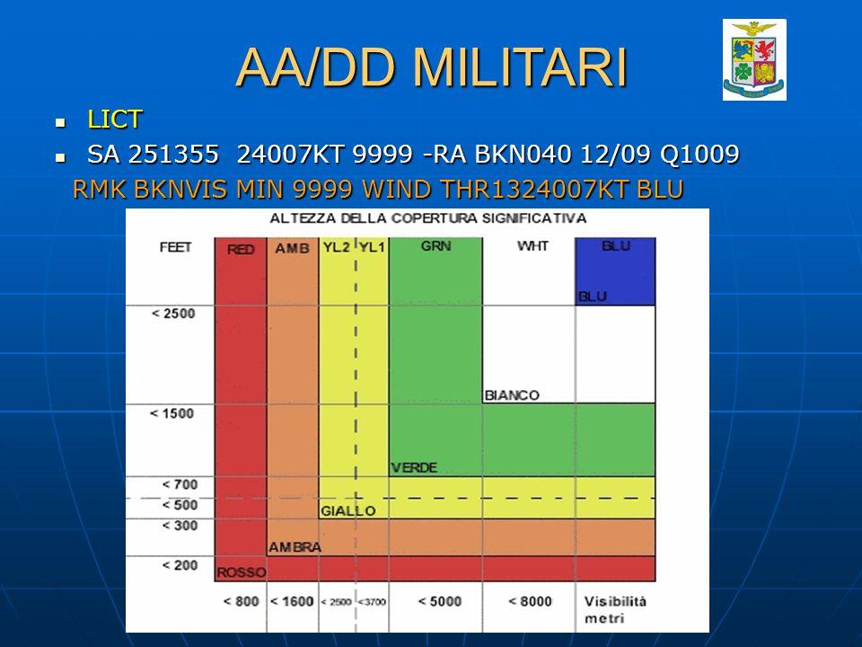 AA/DD MILITARI LICT SA 251355 24007KT 9999 -RA BKN040 12/09 Q1009