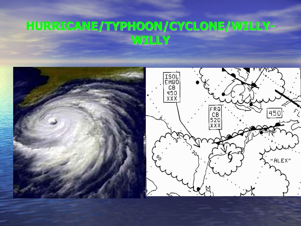 HURRICANE/TYPHOON/CYCLONE/WILLY-WILLY