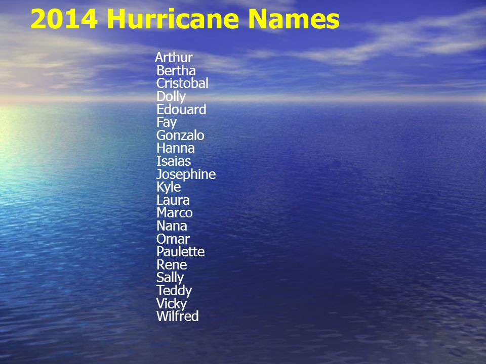 2014 Hurricane Names