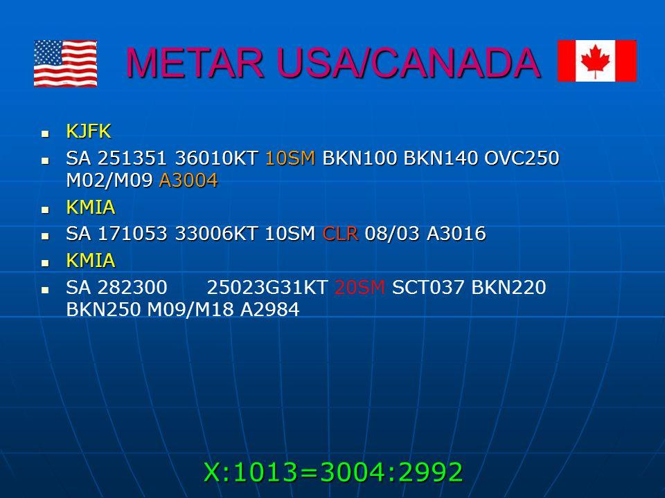 METAR USA/CANADA X:1013=3004:2992 KJFK