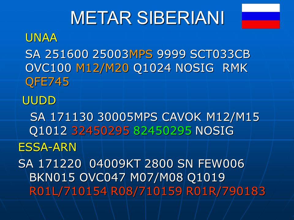 METAR SIBERIANI UNAA. SA 251600 25003MPS 9999 SCT033CB OVC100 M12/M20 Q1024 NOSIG RMK QFE745.