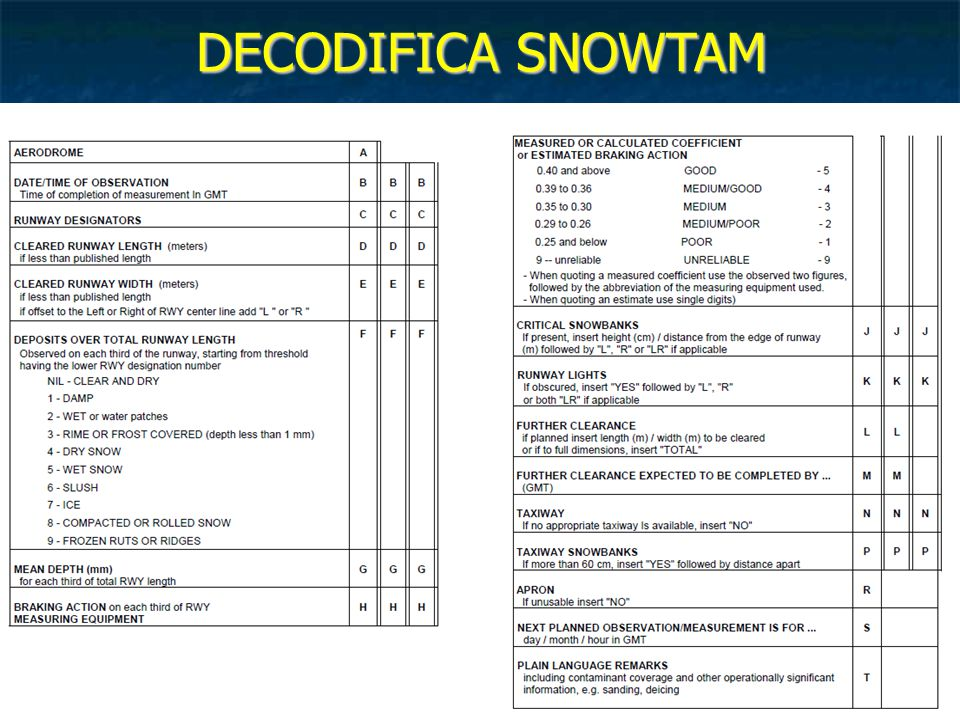 DECODIFICA SNOWTAM