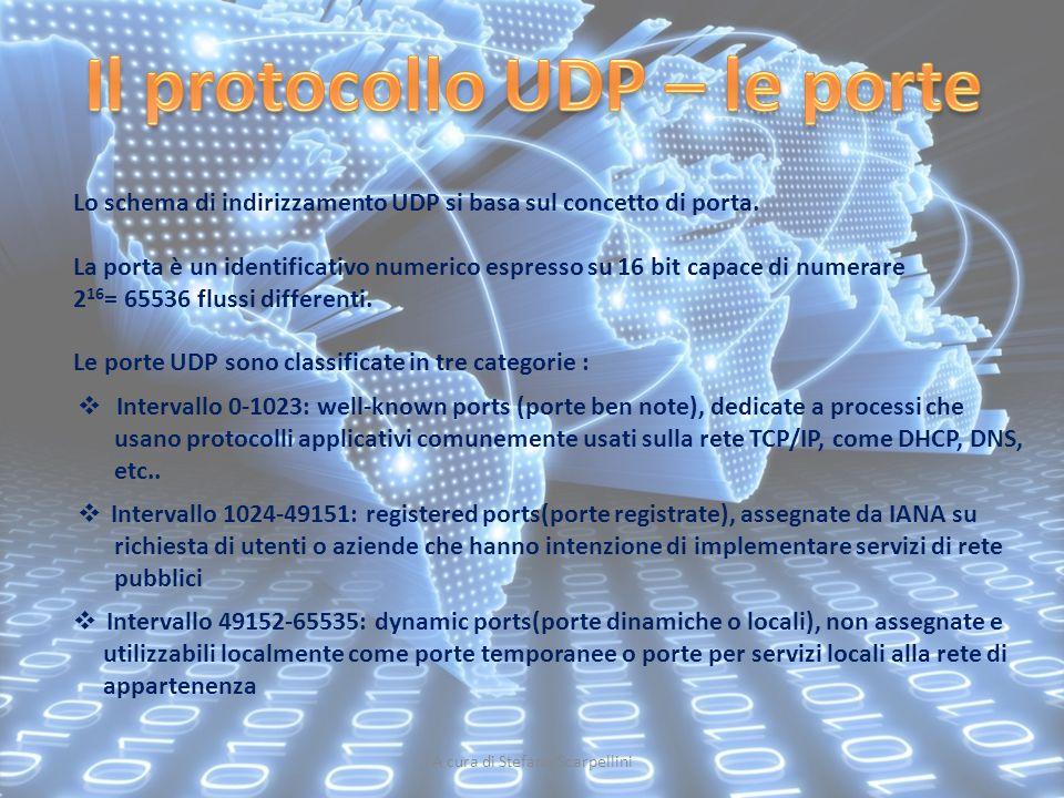 Il protocollo UDP – le porte