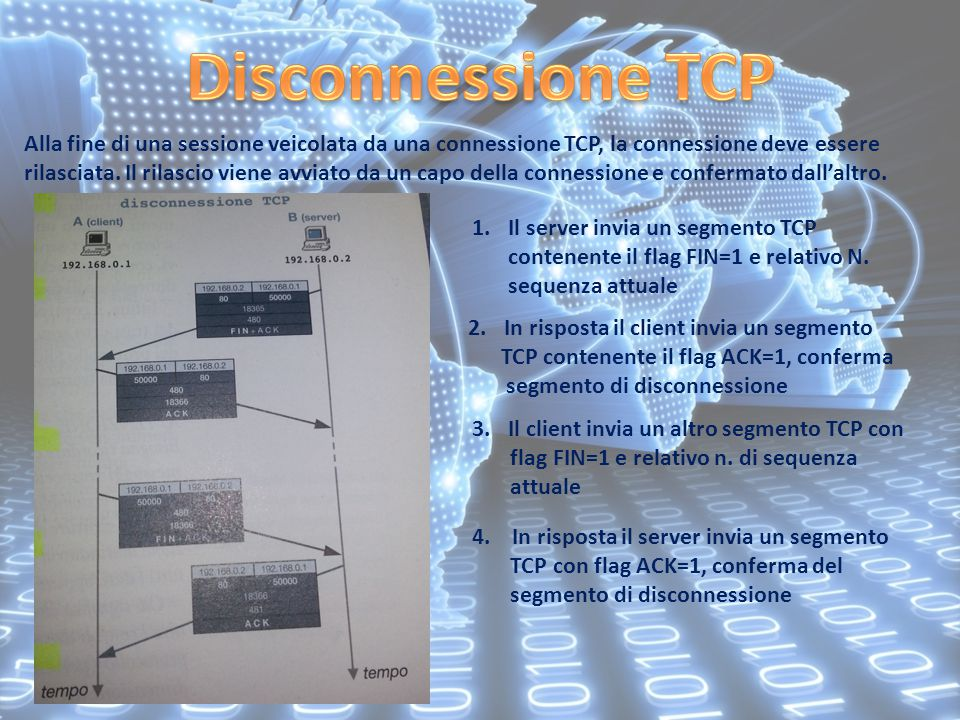 Disconnessione TCP Alla fine di una sessione veicolata da una connessione TCP, la connessione deve essere.
