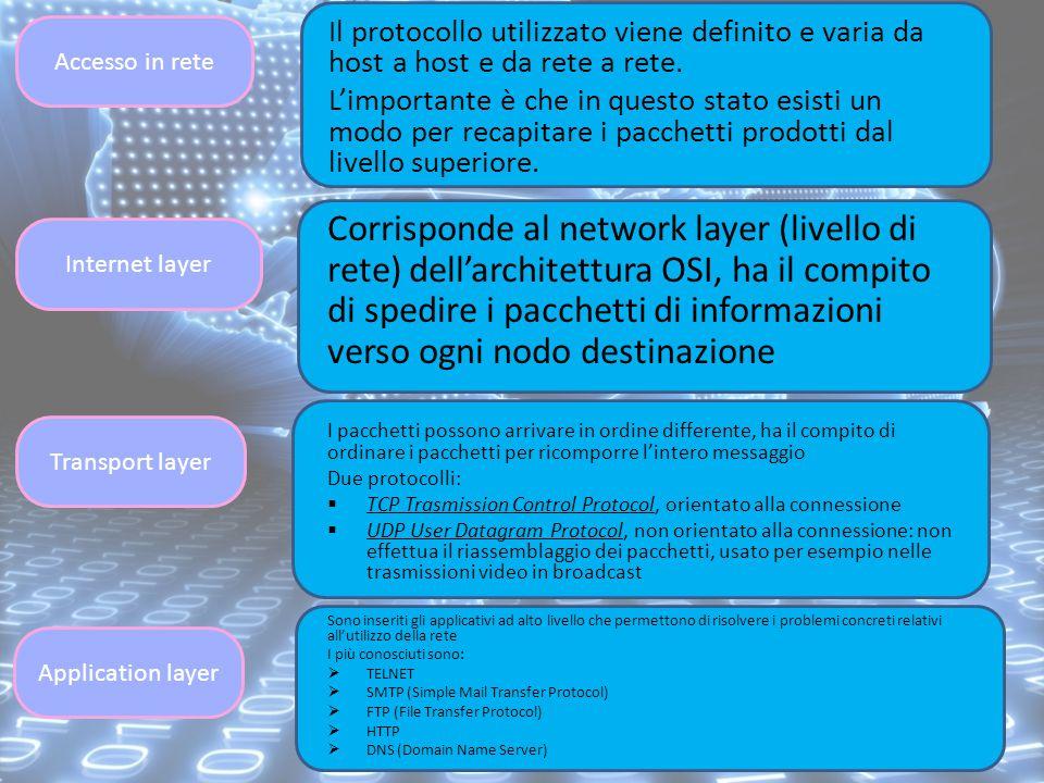 A cura di Stefano Scarpellini