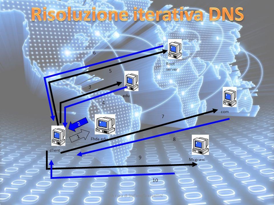 Risoluzione iterativa DNS