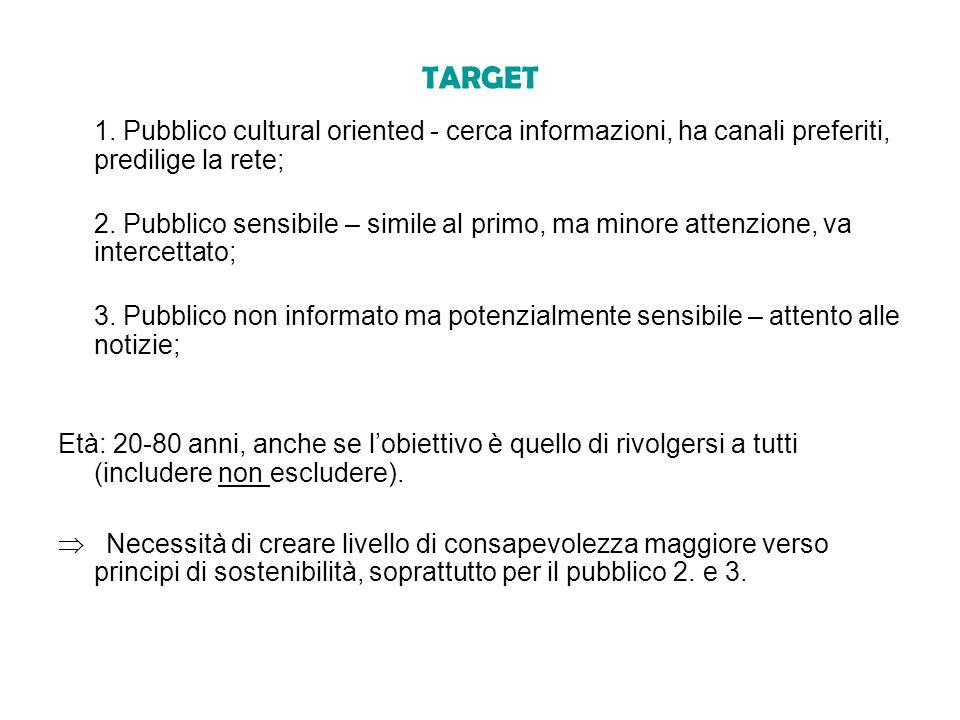 TARGET 1. Pubblico cultural oriented - cerca informazioni, ha canali preferiti, predilige la rete;