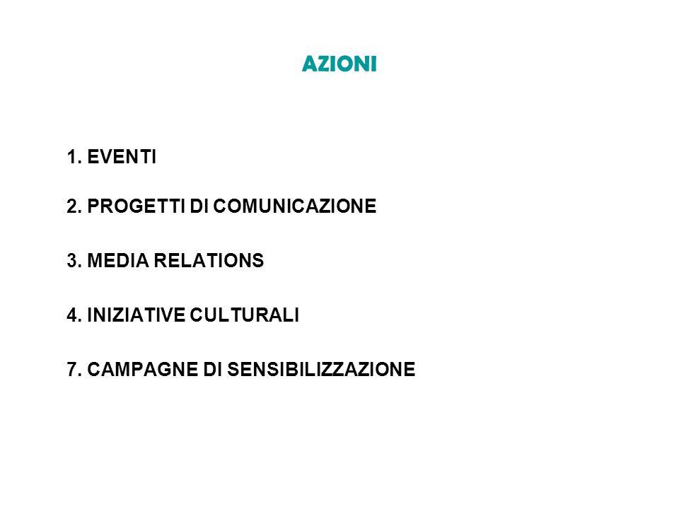 AZIONI 2. PROGETTI DI COMUNICAZIONE 3. MEDIA RELATIONS