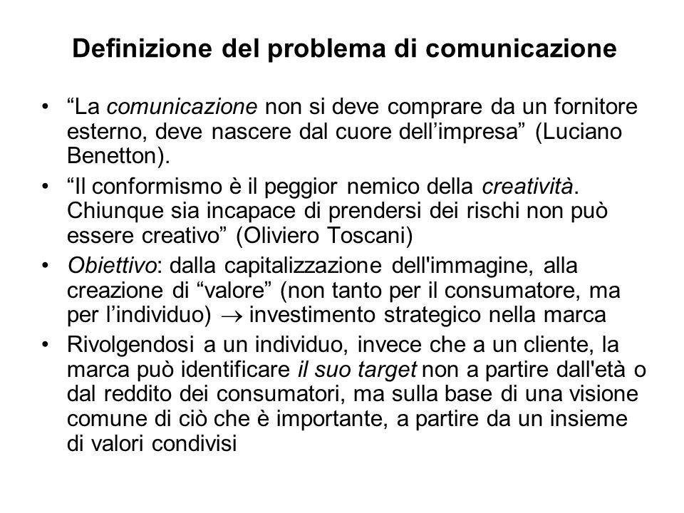 Definizione del problema di comunicazione
