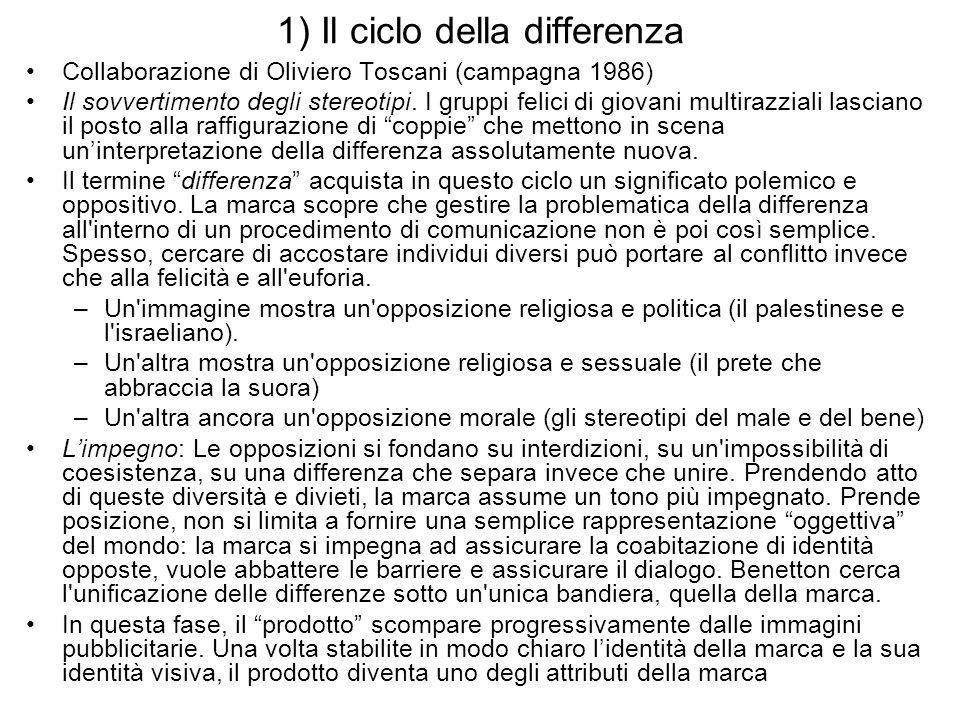 1) Il ciclo della differenza