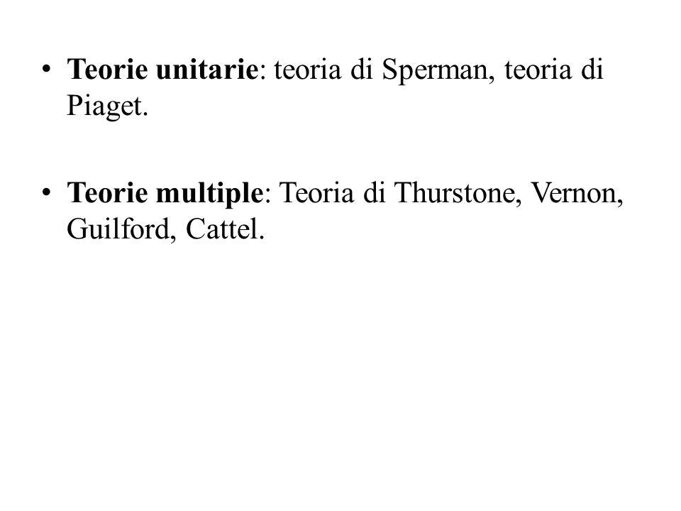 Teorie unitarie: teoria di Sperman, teoria di Piaget.