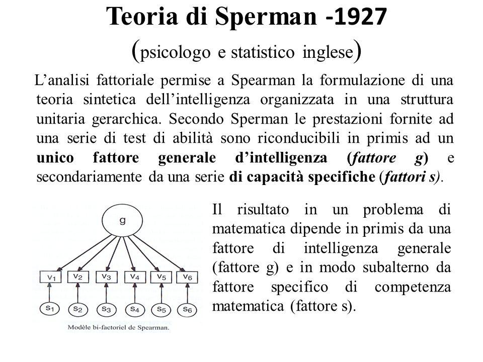 Teoria di Sperman -1927 (psicologo e statistico inglese)