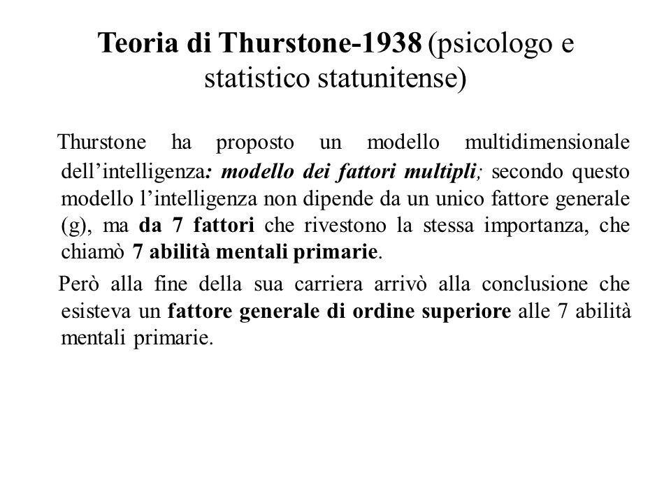 Teoria di Thurstone-1938 (psicologo e statistico statunitense)