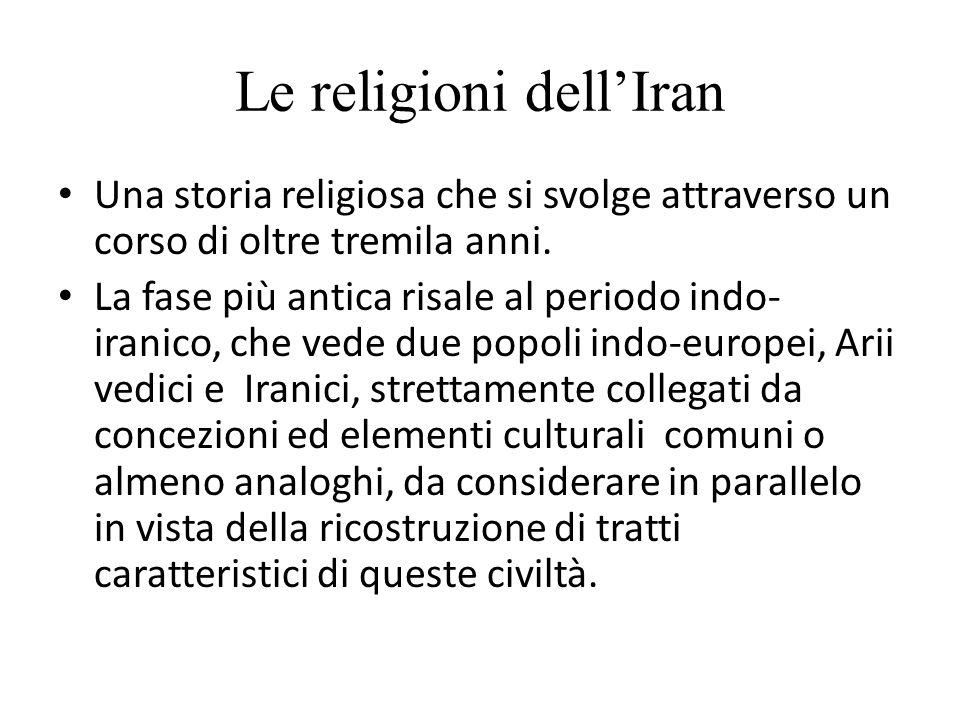 Le religioni dell'Iran
