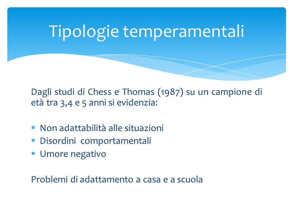 Tipologie temperamentali