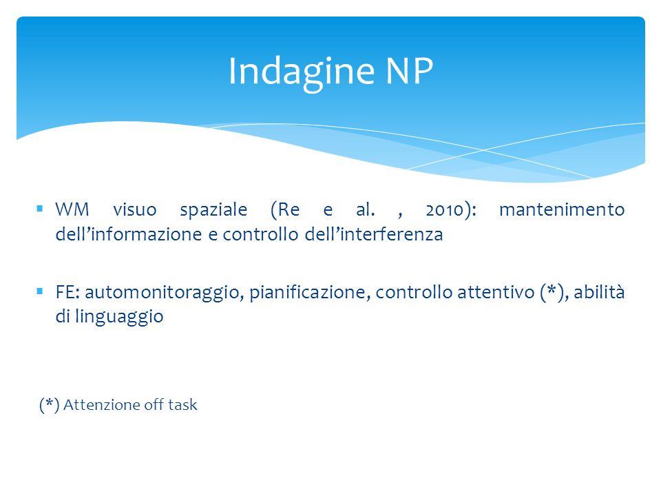Indagine NP WM visuo spaziale (Re e al. , 2010): mantenimento dell'informazione e controllo dell'interferenza.