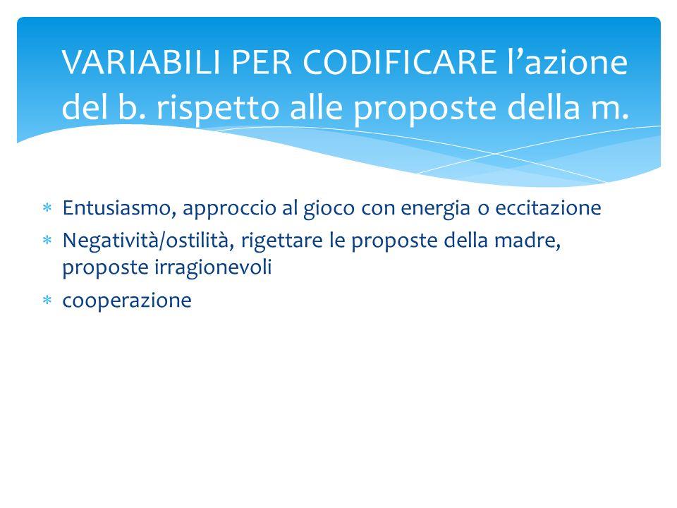 VARIABILI PER CODIFICARE l'azione del b. rispetto alle proposte della m.