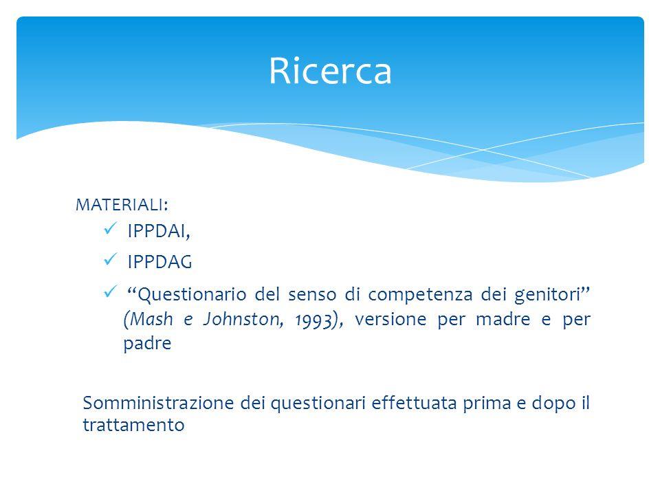Ricerca MATERIALI: IPPDAI, IPPDAG. Questionario del senso di competenza dei genitori (Mash e Johnston, 1993), versione per madre e per padre.