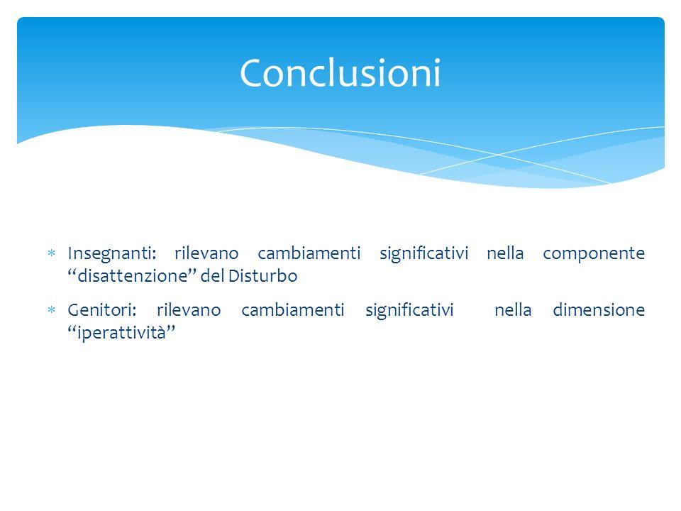 Conclusioni Insegnanti: rilevano cambiamenti significativi nella componente disattenzione del Disturbo.