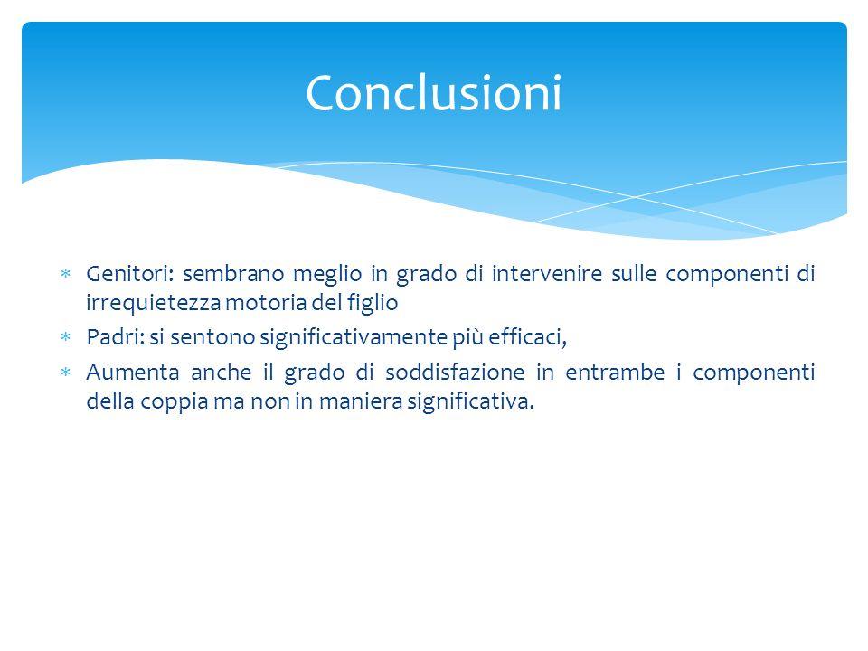 Conclusioni Genitori: sembrano meglio in grado di intervenire sulle componenti di irrequietezza motoria del figlio.