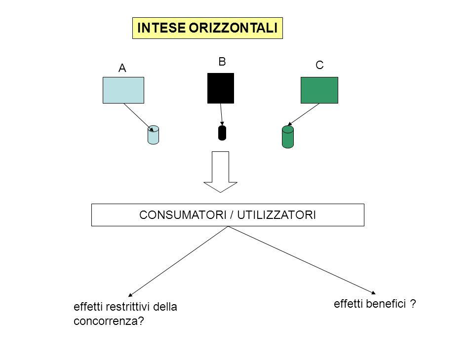 CONSUMATORI / UTILIZZATORI