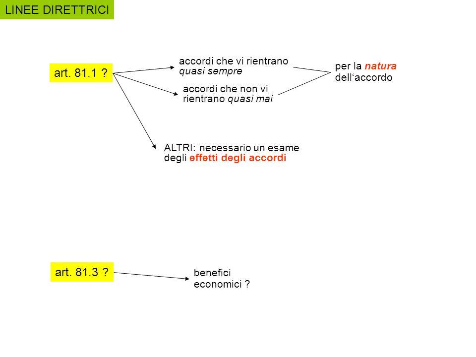 LINEE DIRETTRICI art. 81.1 art. 81.3