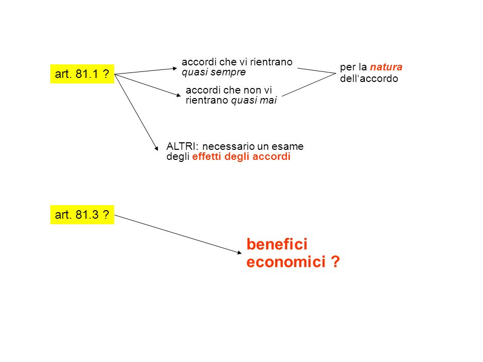 benefici economici art. 81.1 art. 81.3