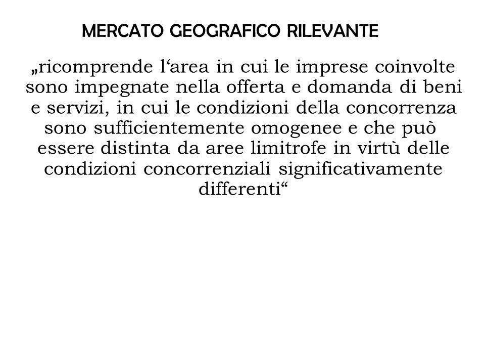 MERCATO GEOGRAFICO RILEVANTE