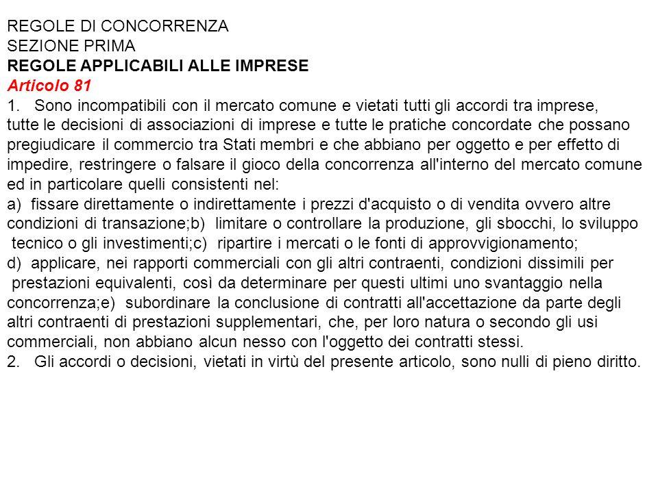 REGOLE DI CONCORRENZA SEZIONE PRIMA. REGOLE APPLICABILI ALLE IMPRESE. Articolo 81.