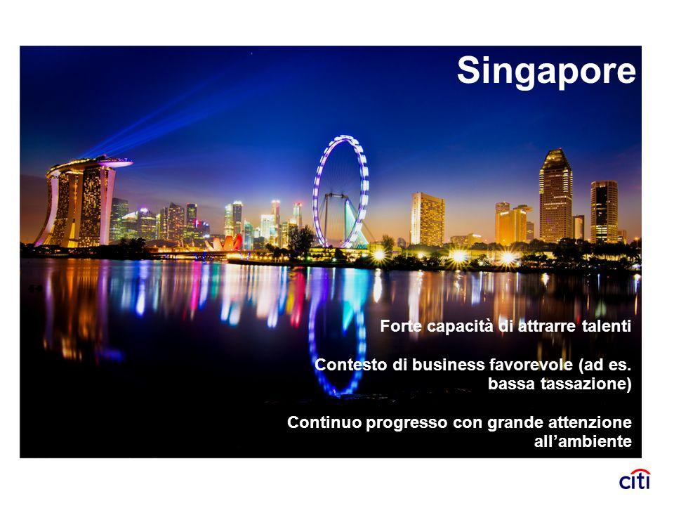 Singapore Forte capacità di attrarre talenti