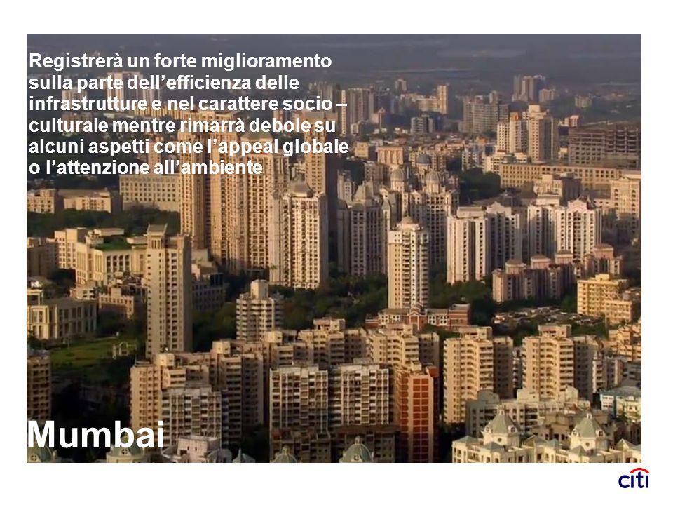 Registrerà un forte miglioramento sulla parte dell'efficienza delle infrastrutture e nel carattere socio – culturale mentre rimarrà debole su alcuni aspetti come l'appeal globale o l'attenzione all'ambiente