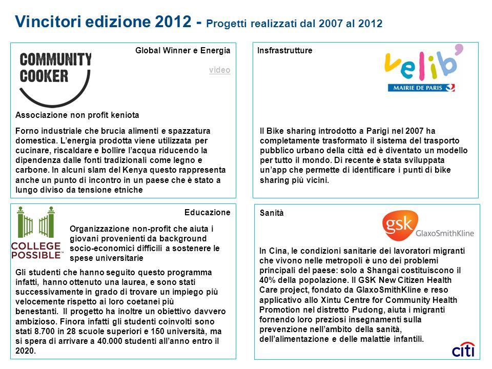 Vincitori edizione 2012 - Progetti realizzati dal 2007 al 2012
