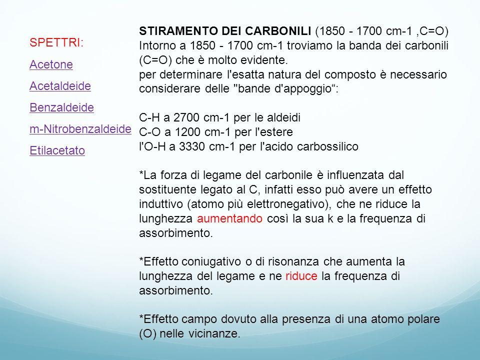 STIRAMENTO DEI CARBONILI (1850 - 1700 cm-1 ,C=O)
