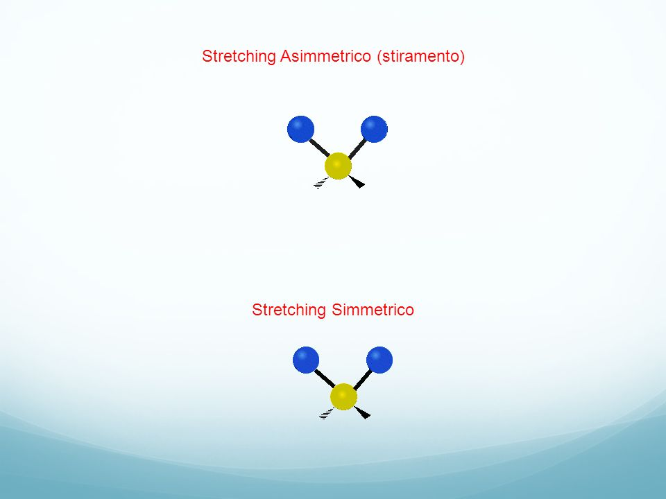 Stretching Asimmetrico (stiramento)