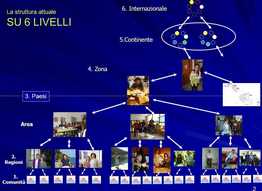 La struttura attuale SU 6 LIVELLI 6. Internazionale