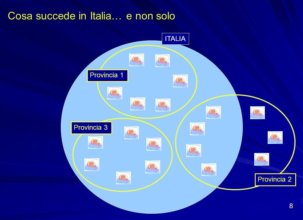Cosa succede in Italia… e non solo