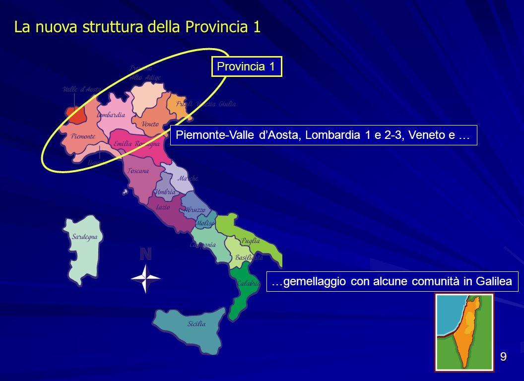 La nuova struttura della Provincia 1